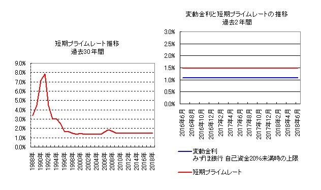 f:id:family-nagabuchi:20180723163942j:plain