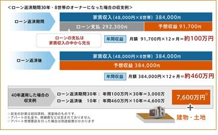 f:id:family-nagabuchi:20180724144259j:plain