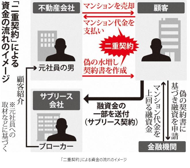 f:id:family-nagabuchi:20190218152607j:plain