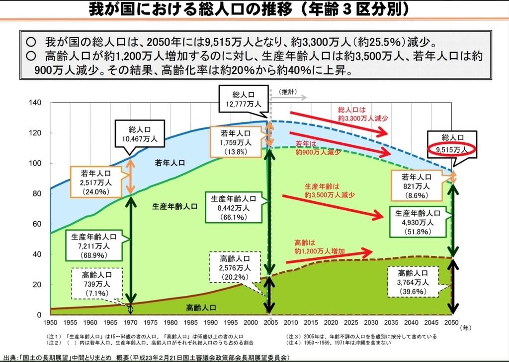 f:id:family-nagabuchi:20190222115605j:plain