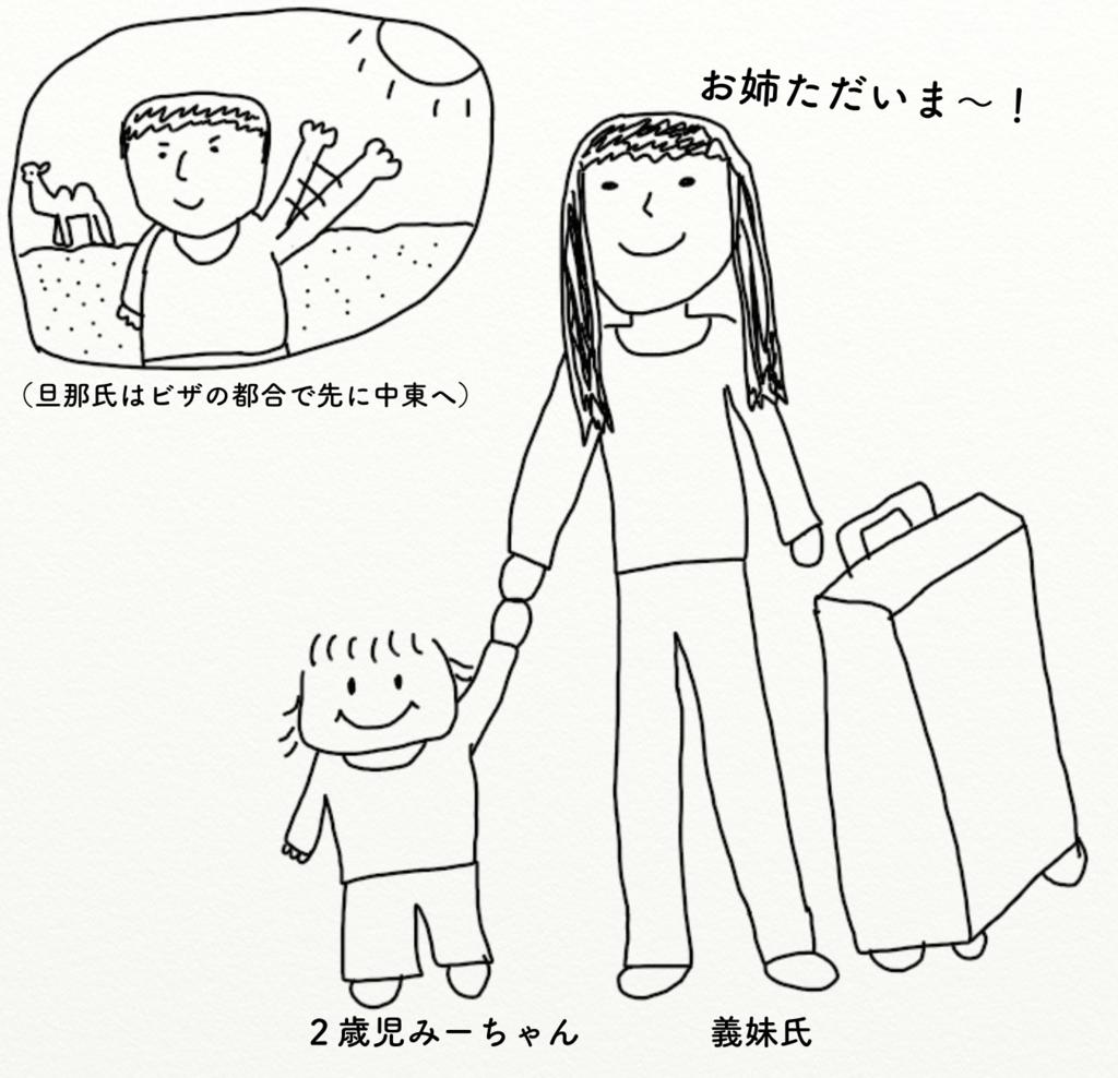 f:id:familybusiness:20180305204123p:plain