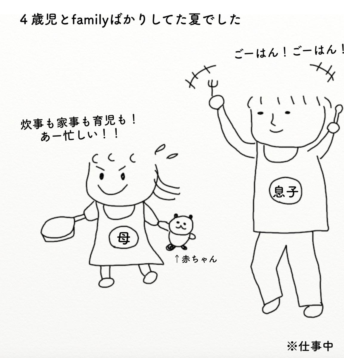 f:id:familybusiness:20190909225812p:plain