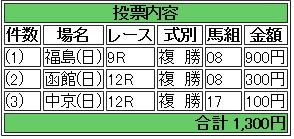 f:id:familyfishing:20160724115337j:plain