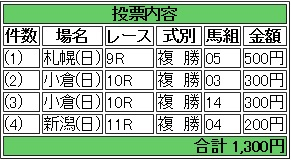 f:id:familyfishing:20160828131918j:plain