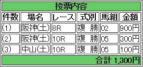 f:id:familyfishing:20160910095604j:plain