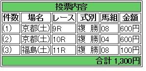 f:id:familyfishing:20161112095949j:plain