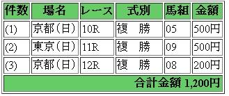 f:id:familyfishing:20161127130451j:plain