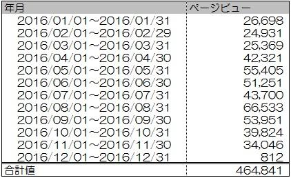 f:id:familyfishing:20170111090246j:plain