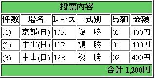 f:id:familyfishing:20170122125205j:plain