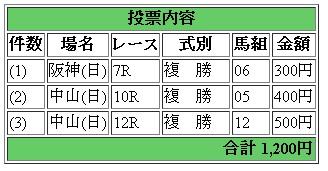 f:id:familyfishing:20170409125750j:plain