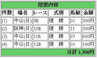 f:id:familyfishing:20170416103325j:plain