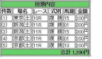 f:id:familyfishing:20170429143222j:plain