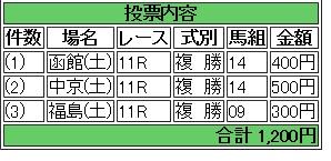 f:id:familyfishing:20170722091555j:plain