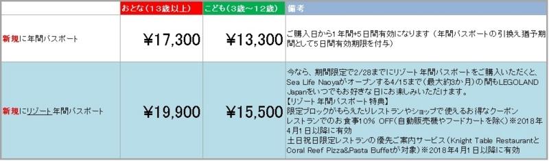 f:id:familyfishing:20180112230102j:plain