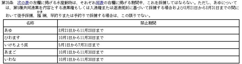 f:id:familyfishing:20180213133233j:plain
