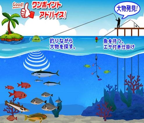 f:id:familyfishing:20180411134114j:plain