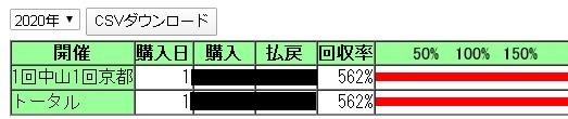 f:id:familyfishing:20200108212308j:plain