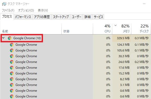 Chromeのプロセスが複数起動している謎