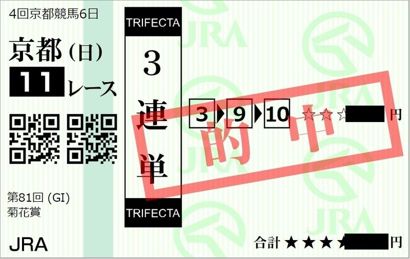 2020年菊花賞、3連単の的中馬券のイメージ
