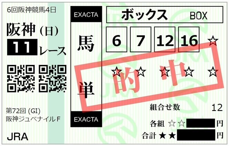 阪神JFの馬券の結果