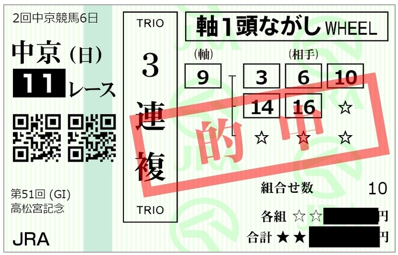 高松宮記念は3連複的中_ほぼ人気馬