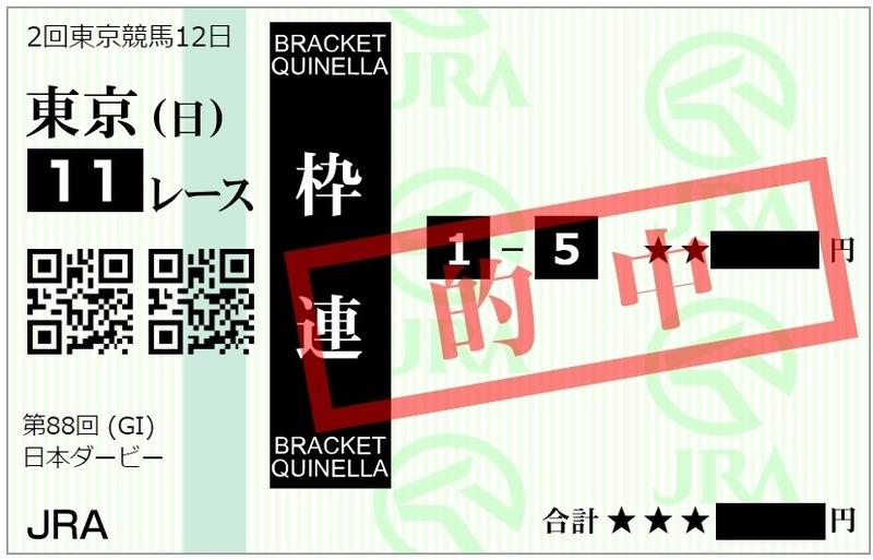 2021年の日本ダービーの枠連