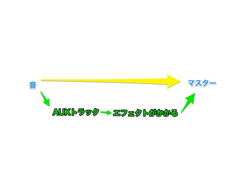 f:id:famo_seca:20201129144130j:plain