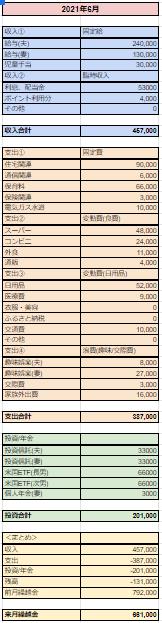 f:id:fankeypierrot:20210913000027p:plain