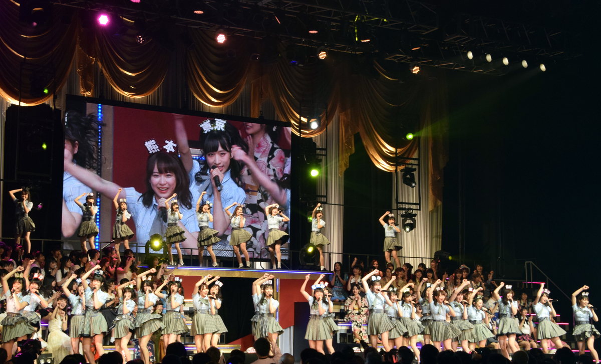 AKB48チーム8(2019年撮影)(C)ORICON NewS inc.