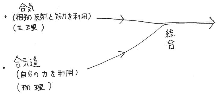 f:id:fanon36:20180727142758p:plain