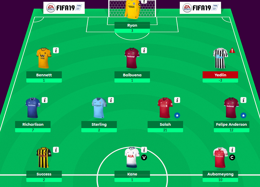 f:id:fantasypremierleague:20181211153041p:plain