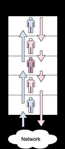 f:id:fatrow:20110208093000p:image