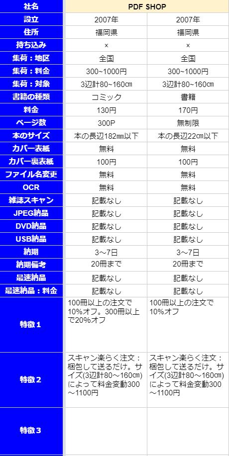 PDFSHOPの内容