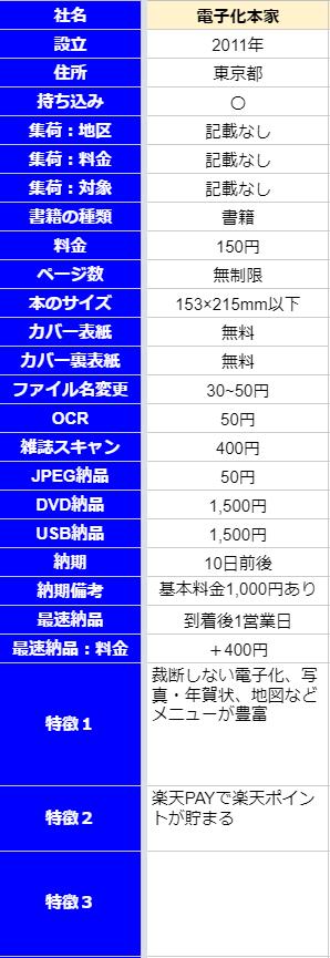 f:id:favorite_blue:20210205230945p:plain