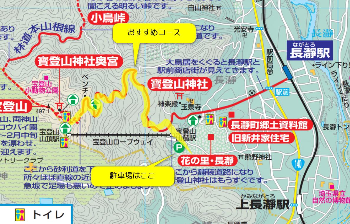 宝登山ハイキングコース