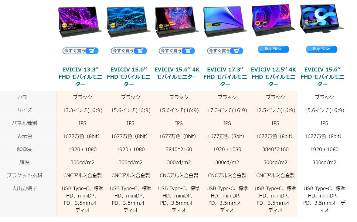 amazonのモバイルモニターの比較画面