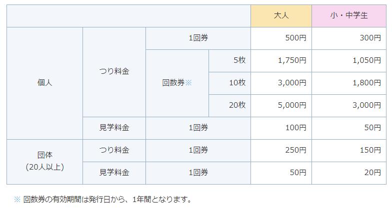 磯子海釣り施設料金表