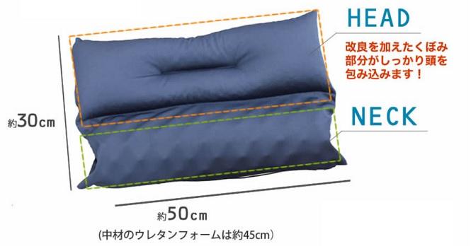 ネックフィット枕 構造