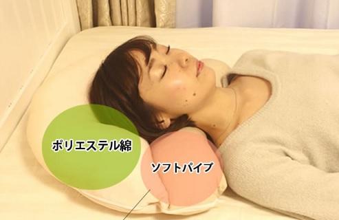 癒しのネックフィット枕