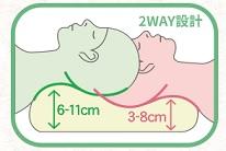 モットン枕 2way