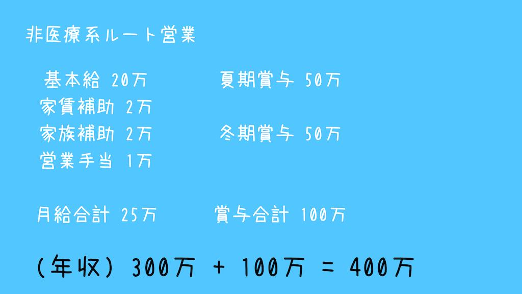 f:id:fe-taira:20190130105239p:plain