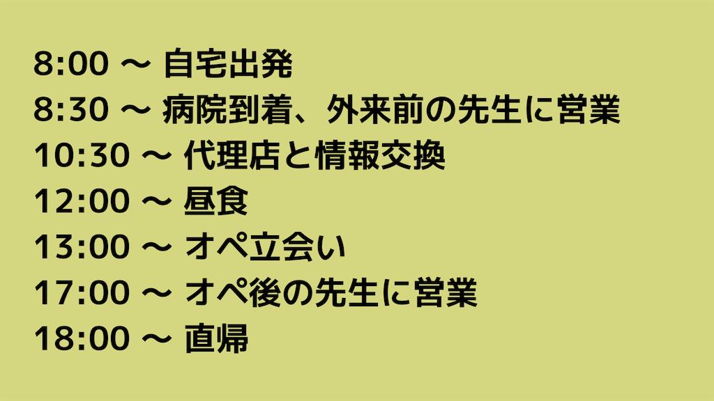 f:id:fe-taira:20190202001438p:image