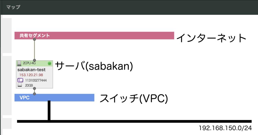 f:id:febc_yamamoto:20190209121111p:plain