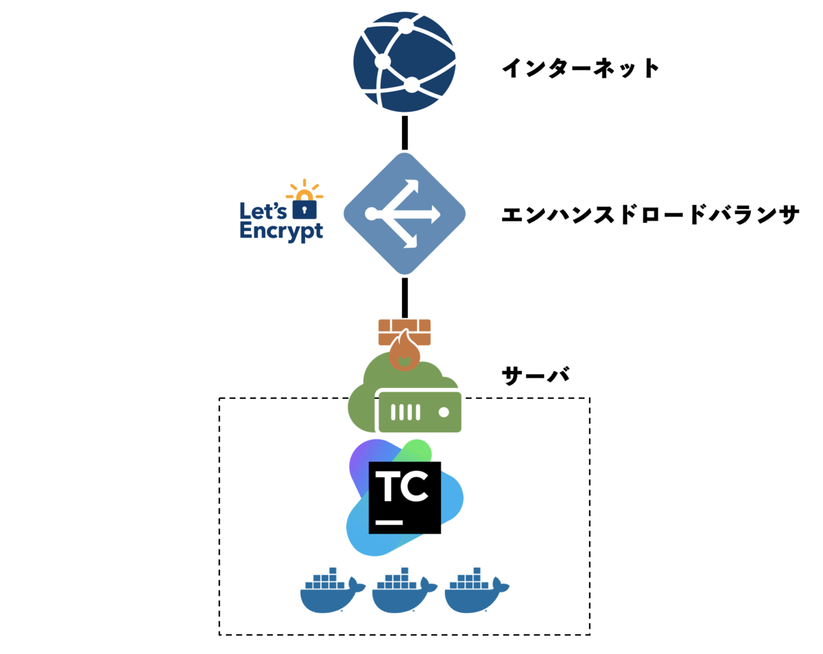 f:id:febc_yamamoto:20191218174908p:plain:w500