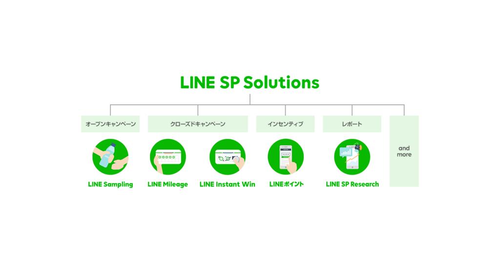「LINE Sales Promotion」で店頭販促をワンストップに!各サービスを解説。