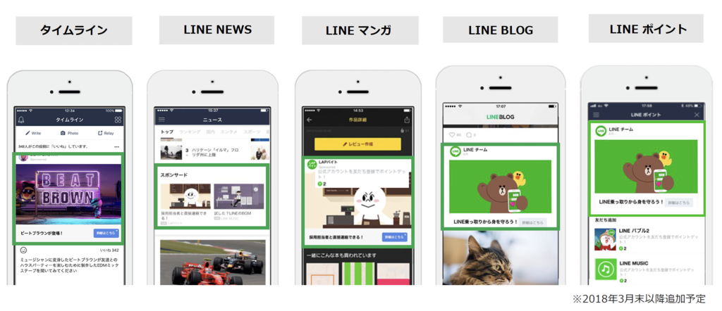 LINE Ads Platform配信面