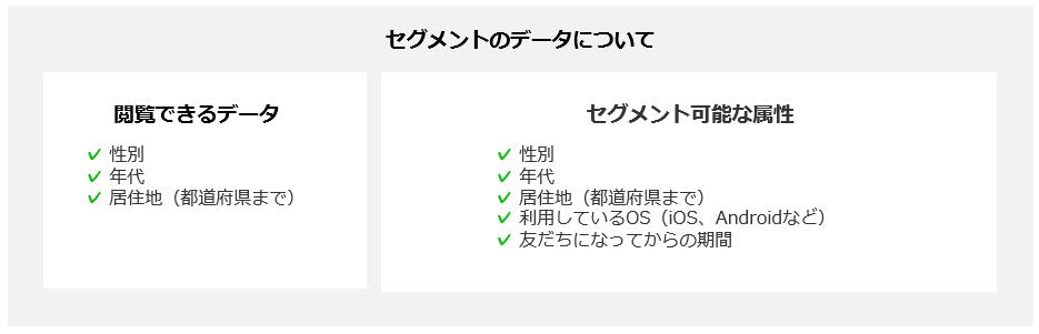LINE公式アカウント基本機能:セグメントメッセージ