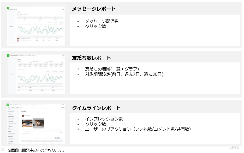 LINE公式アカウント基本機能:レポート機能