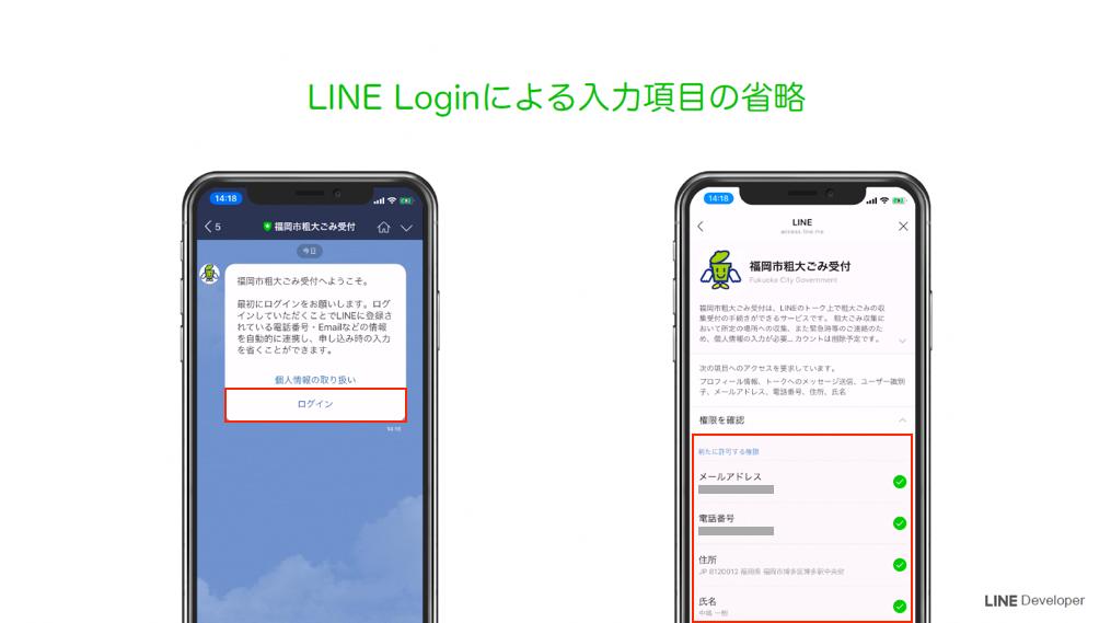 福岡市粗大ごみ収集の申込実証実験:LINEログイン