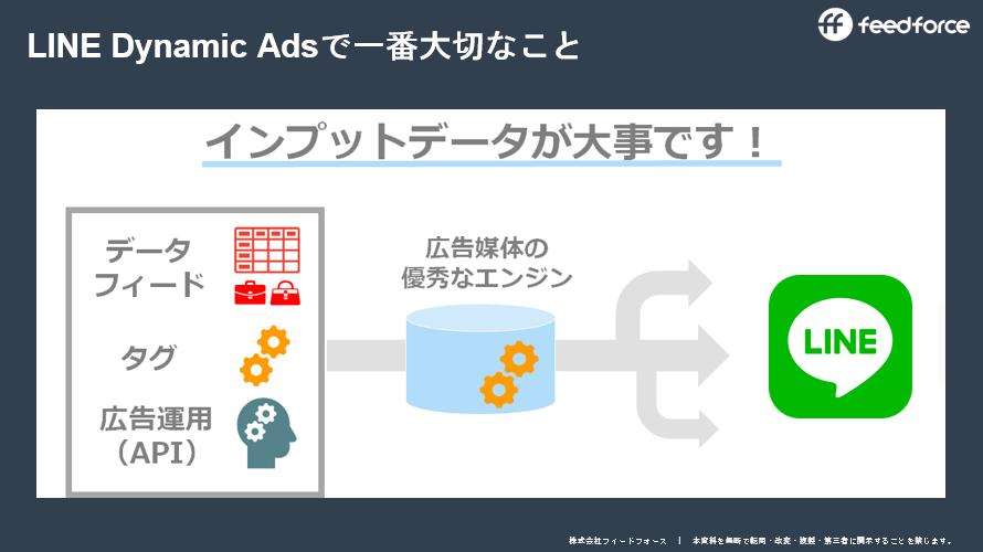 LINE Dynamic Adsで重要なこと